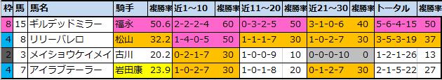 f:id:onix-oniku:20210219143009p:plain