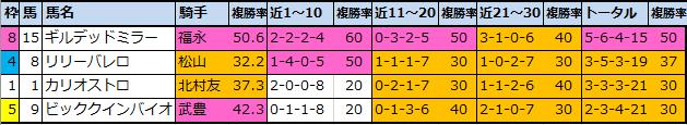 f:id:onix-oniku:20210219143046p:plain