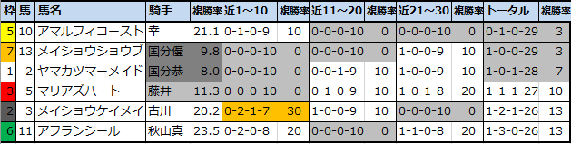 f:id:onix-oniku:20210219143120p:plain