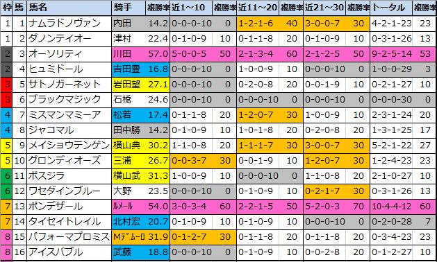 f:id:onix-oniku:20210219144218p:plain