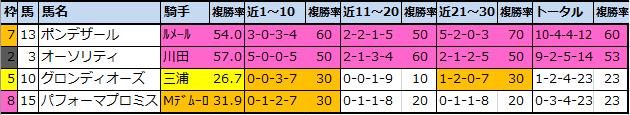 f:id:onix-oniku:20210219144327p:plain