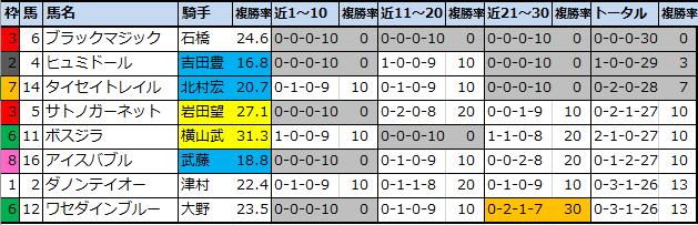 f:id:onix-oniku:20210219144401p:plain