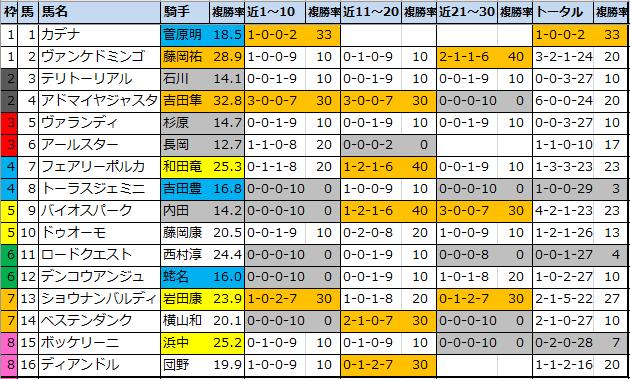 f:id:onix-oniku:20210219150134p:plain