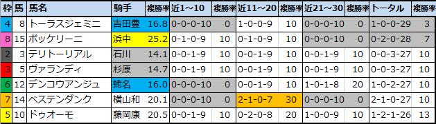 f:id:onix-oniku:20210219150312p:plain