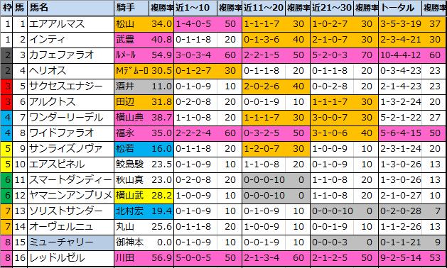 f:id:onix-oniku:20210219151340p:plain