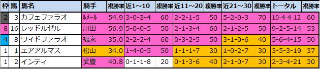 f:id:onix-oniku:20210219151423p:plain