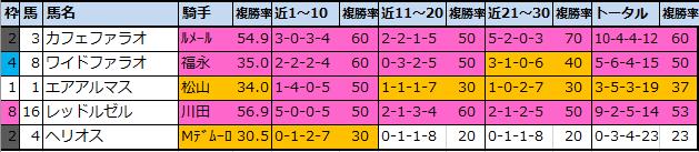 f:id:onix-oniku:20210219151503p:plain