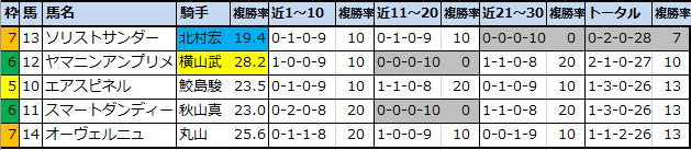 f:id:onix-oniku:20210219151634p:plain