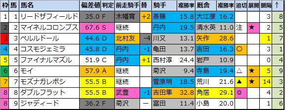f:id:onix-oniku:20210219172659p:plain