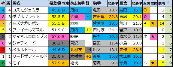 f:id:onix-oniku:20210219173240p:plain