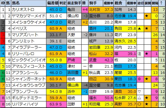 f:id:onix-oniku:20210219175648p:plain