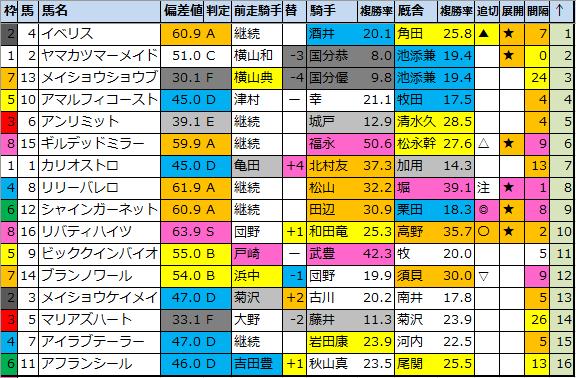 f:id:onix-oniku:20210219180606p:plain