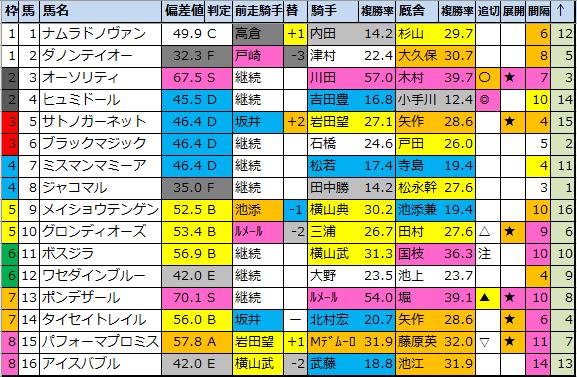 f:id:onix-oniku:20210219182739p:plain