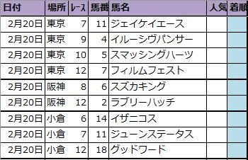 f:id:onix-oniku:20210219194001p:plain