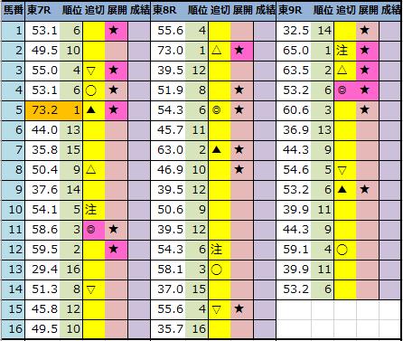 f:id:onix-oniku:20210219194145p:plain
