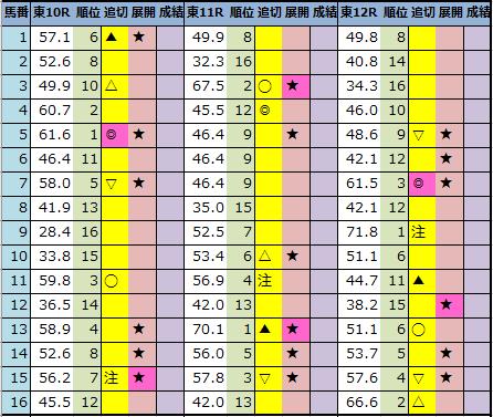 f:id:onix-oniku:20210219194215p:plain
