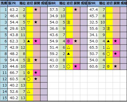 f:id:onix-oniku:20210219194248p:plain