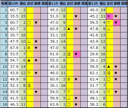 f:id:onix-oniku:20210219194335p:plain