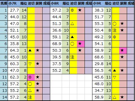 f:id:onix-oniku:20210219194414p:plain