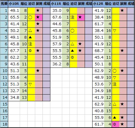 f:id:onix-oniku:20210219194452p:plain