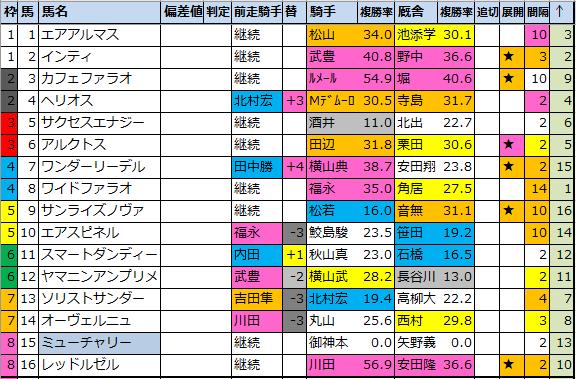 f:id:onix-oniku:20210219201412p:plain