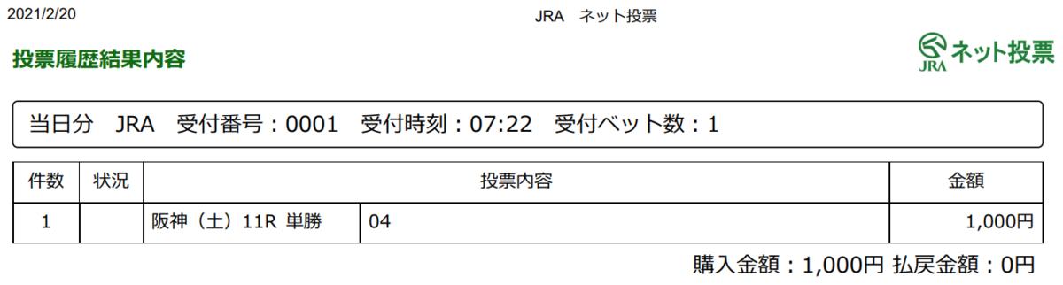 f:id:onix-oniku:20210220072401p:plain