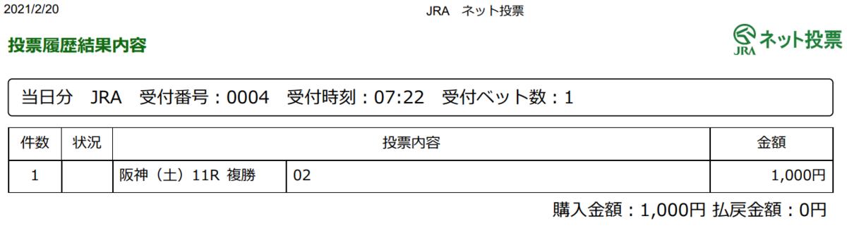 f:id:onix-oniku:20210220072728p:plain