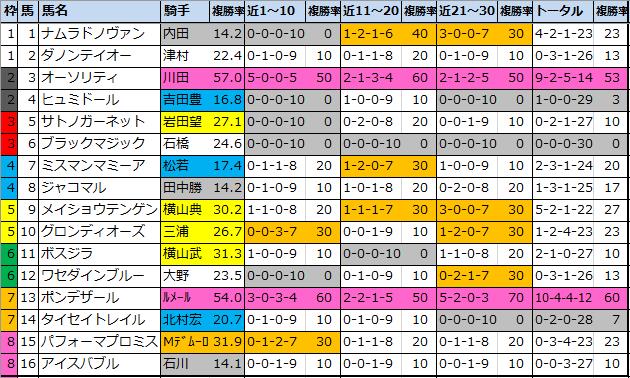 f:id:onix-oniku:20210220080109p:plain