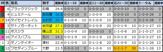 f:id:onix-oniku:20210220080218p:plain