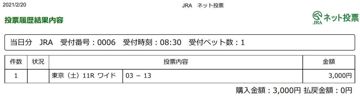 f:id:onix-oniku:20210220083319p:plain
