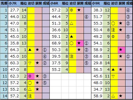 f:id:onix-oniku:20210220142456p:plain