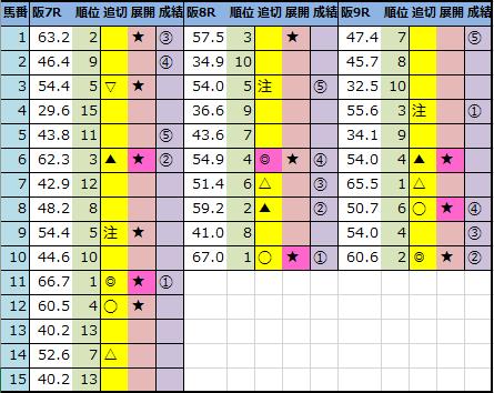 f:id:onix-oniku:20210220143536p:plain
