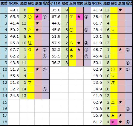 f:id:onix-oniku:20210220161103p:plain