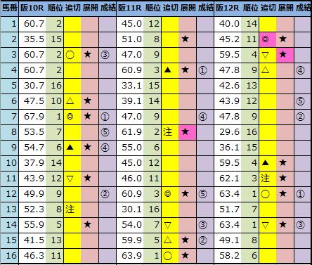 f:id:onix-oniku:20210220162132p:plain