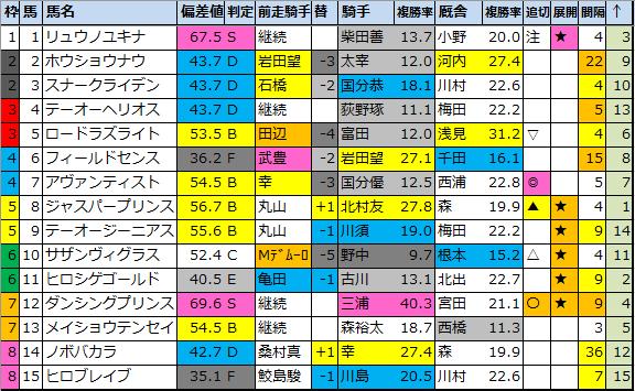 f:id:onix-oniku:20210220181011p:plain