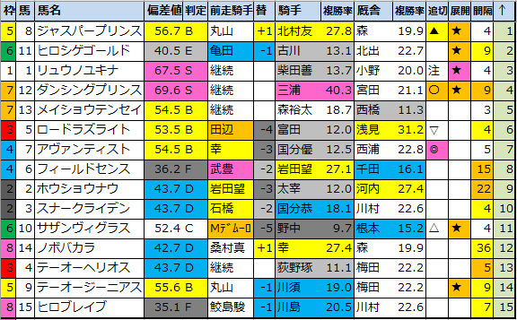 f:id:onix-oniku:20210220181542p:plain