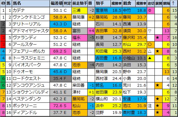 f:id:onix-oniku:20210220183542p:plain