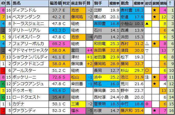f:id:onix-oniku:20210220184755p:plain