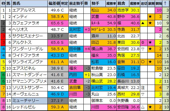 f:id:onix-oniku:20210220191239p:plain