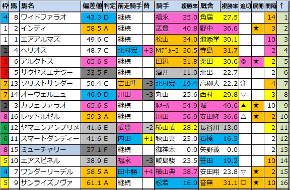f:id:onix-oniku:20210220192910p:plain