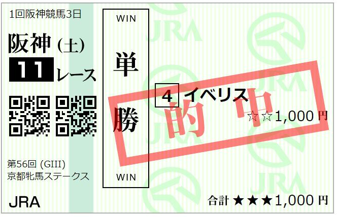 f:id:onix-oniku:20210220193049p:plain
