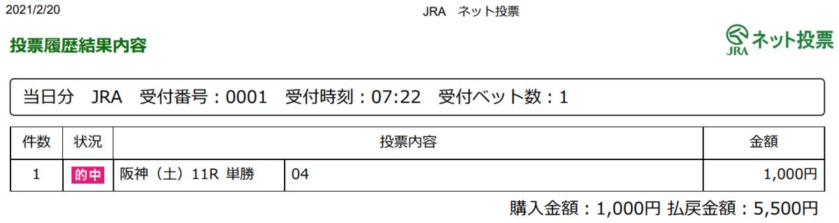 f:id:onix-oniku:20210220193110p:plain