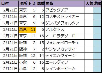 f:id:onix-oniku:20210220201827p:plain