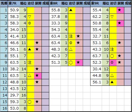f:id:onix-oniku:20210220202022p:plain