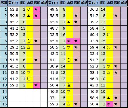 f:id:onix-oniku:20210220202054p:plain