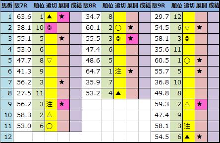 f:id:onix-oniku:20210220202138p:plain