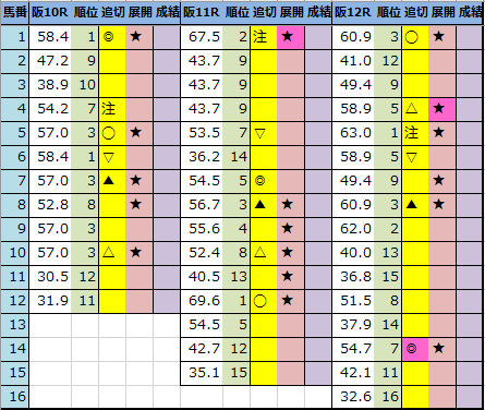 f:id:onix-oniku:20210220202206p:plain