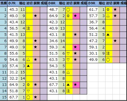 f:id:onix-oniku:20210220202255p:plain