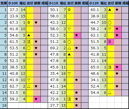 f:id:onix-oniku:20210220202320p:plain