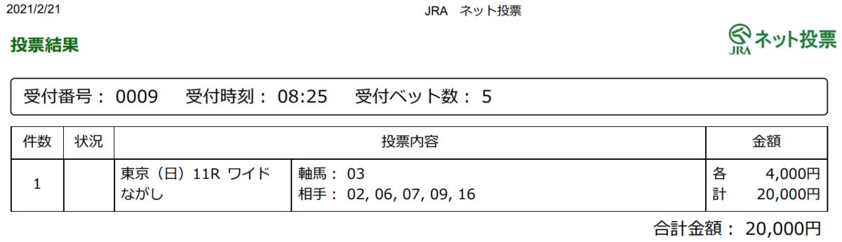 f:id:onix-oniku:20210221082642p:plain